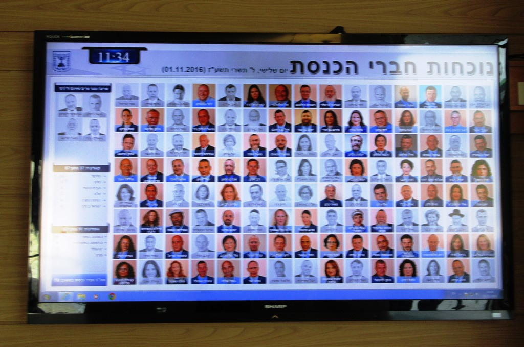 Second day third session of 20th Israeli Knesset